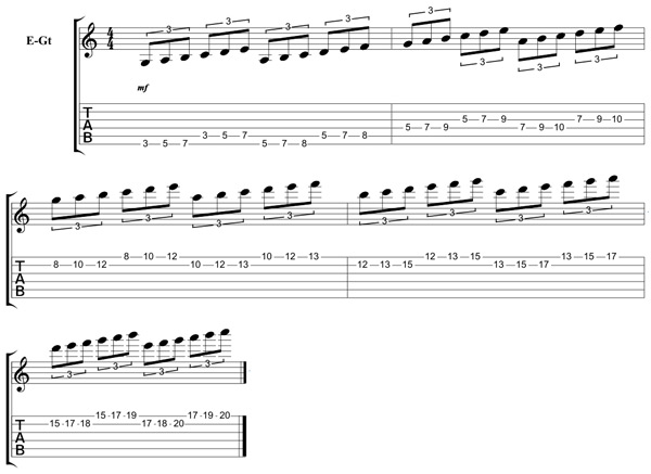 Guitar guitar tabs a minor : Paul Gilbert Style Shred Exercise in 'A' Minor | Guitar Lessons ...